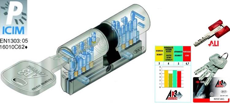 Brico key specialista nel settore duplicazione chiavi e - Cilindro europeo cisa 5 chiavi ...